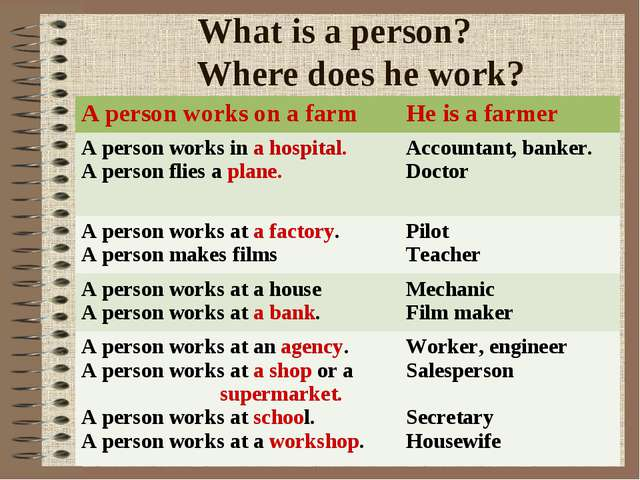 What is a person? Where does he work? A person works on a farmHe is a farmer...