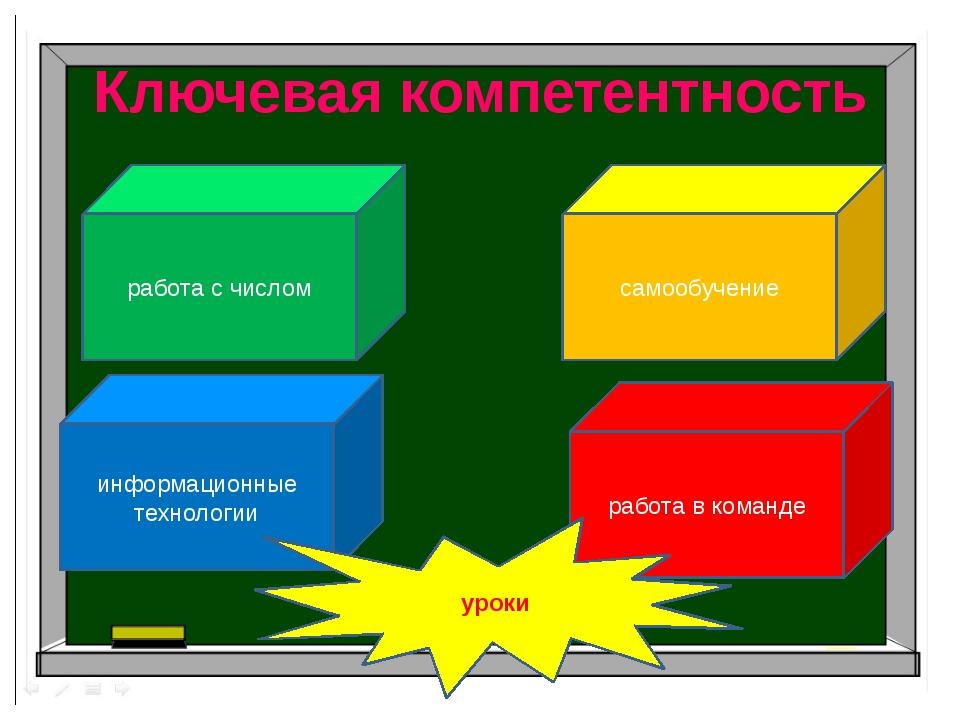 Ключевая компетентность работа с числом информационные технологии работа в ко...
