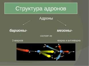 Структура адронов Адроны барионы- мезоны- состоят из 3 кварков кварка и антик