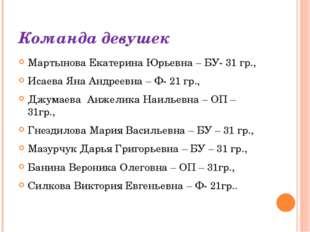 Команда девушек Мартынова Екатерина Юрьевна – БУ- 31 гр., Исаева Яна Андреевн