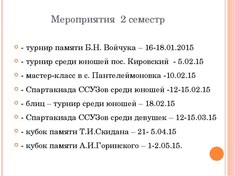 Мероприятия 2 семестр - турнир памяти Б.Н. Войчука – 16-18.01.2015 - турнир с...