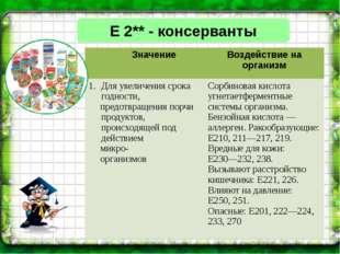 Е 2** - консерванты Значение Воздействие на организм Для увеличения срока год
