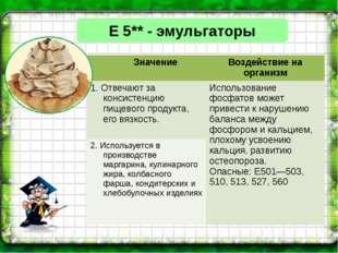 Е 5** - эмульгаторы Значение Воздействие на организм 1. Отвечают за консистен
