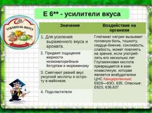 Е 6** - усилители вкуса Значение Воздействие на организм 1. Для усиления выра