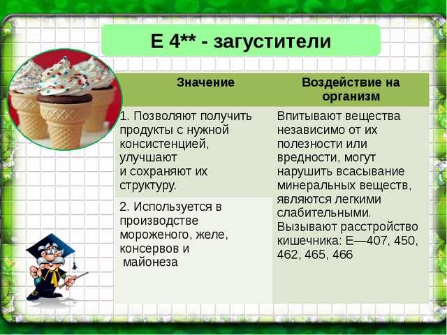 Е 4** - загустители Значение Воздействие на организм 1. Позволяют получить пр...