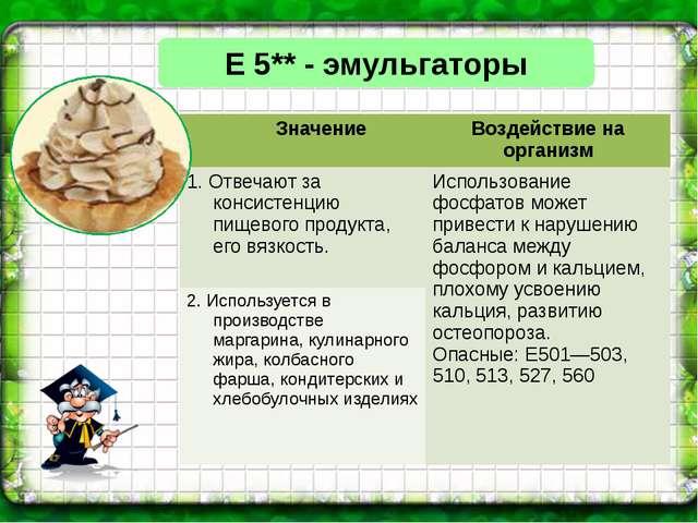 Е 5** - эмульгаторы Значение Воздействие на организм 1. Отвечают за консистен...