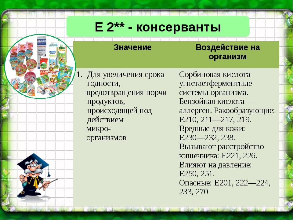 Е 2** - консерванты Значение Воздействие на организм Для увеличения срока год...