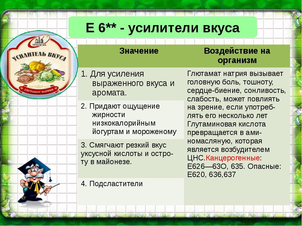 Е 6** - усилители вкуса Значение Воздействие на организм 1. Для усиления выра...