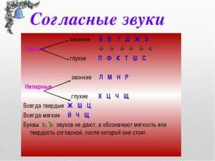 Согласные звуки звонкие Б В Г Д Ж З Парные       глухие П Ф К Т Ш С зво