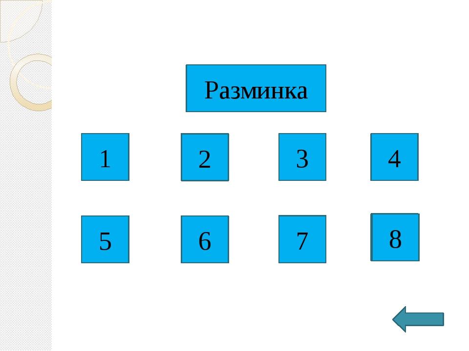 Что такое кремль? Укреплённый центр древнего русского города