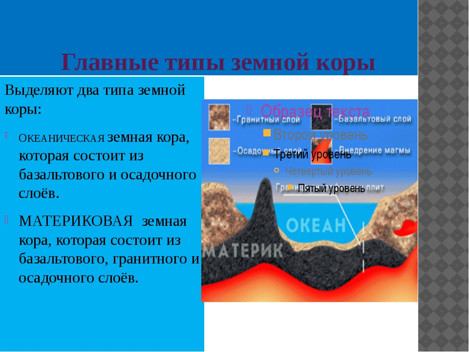 Главные типы земной коры Выделяют два типа земной коры: ОКЕАНИЧЕСКАЯ земная...