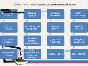 Помоги: Сделать русский язык чистым! Помни: Наш язык в кругу экологических пр