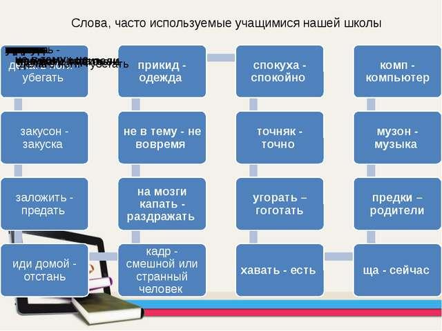 Помоги: Сделать русский язык чистым! Помни: Наш язык в кругу экологических пр...