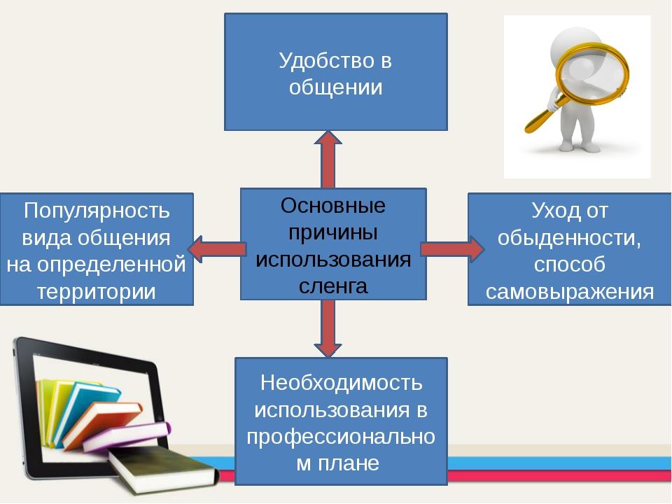 Развитие и источники пополнения молодежного сленга