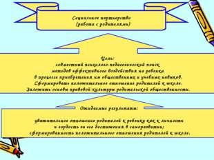 Цель: совместный психолого-педагогический поиск методов эффективного воздейст