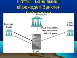 Ұлттық Банк екінші дәрежедегі банкпен байланысы