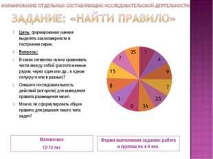 Математика 12-13 лет Форма выполнения задания: работа в группах по 4-5 чел. Ц