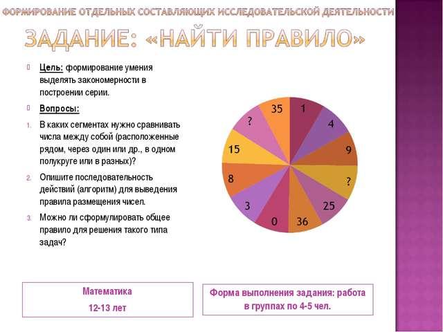 Математика 12-13 лет Форма выполнения задания: работа в группах по 4-5 чел. Ц...