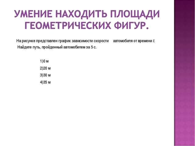 На рисунке представлен график зависимости скорости υ автомобиля от времени t...