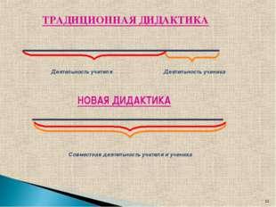 * ТРАДИЦИОННАЯ ДИДАКТИКА Деятельность учителя Деятельность ученика НОВАЯ ДИДА