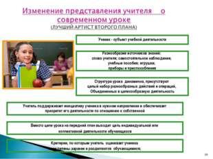 * Ученик - субъект учебной деятельности Разнообразие источников знаний: слово