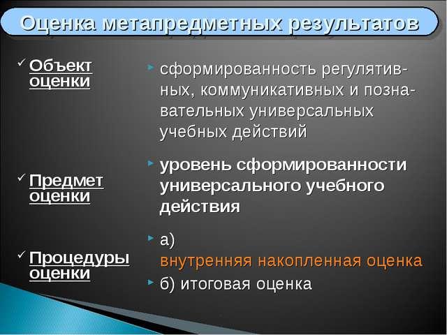 Объект оценки Предмет оценки Процедуры оценки сформированность регулятив-ных,...