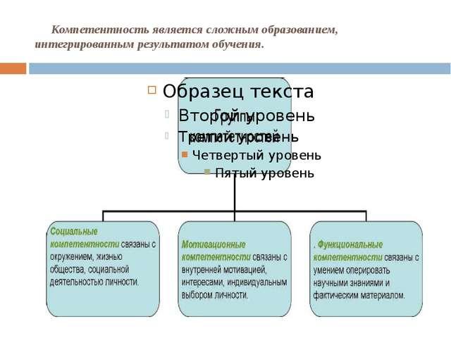 Компетентность является сложным образованием, интегрированным результатом об...