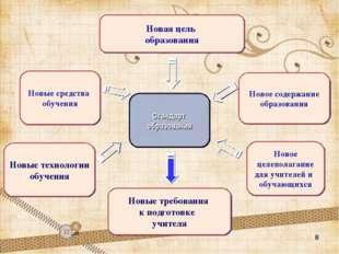 * * * Стандарт образования Новая цель образования Новые средства обучения Нов