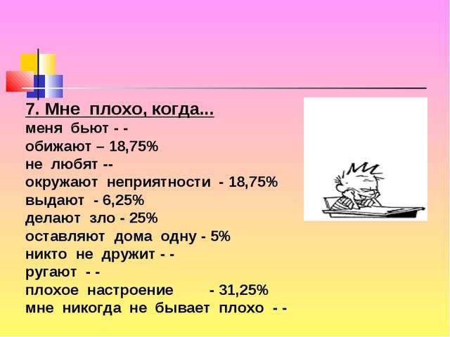 7. Мне плохо, когда... меня бьют - - обижают – 18,75% не любят -- окружают не...