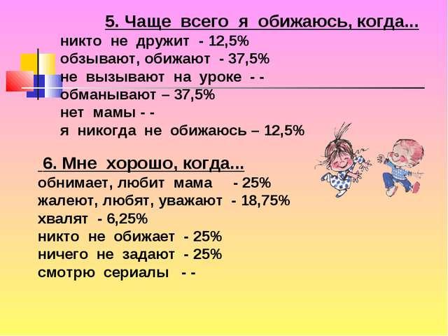5. Чаще всего я обижаюсь, когда... никто не дружит - 12,5% обзывают, обижают...