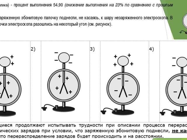 А 11. (Электростатика) - процент выполнения 54,90 (снижение выполнения на 23%...