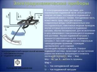 В электродинамических системах для перемещения подвижной части используется э