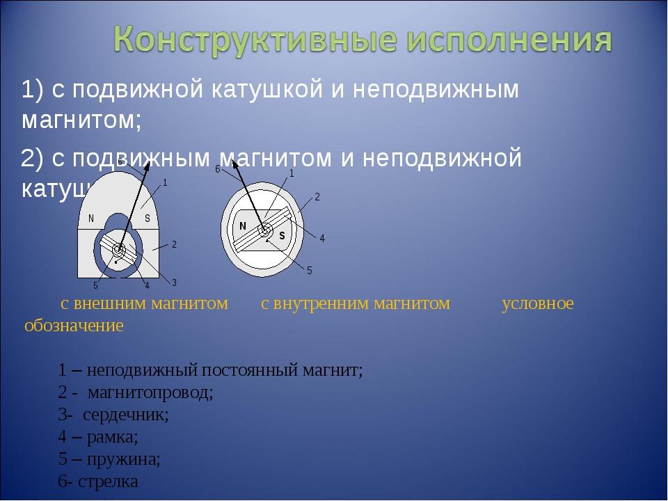1) с подвижной катушкой и неподвижным магнитом; 2) с подвижным магнитом и неп...