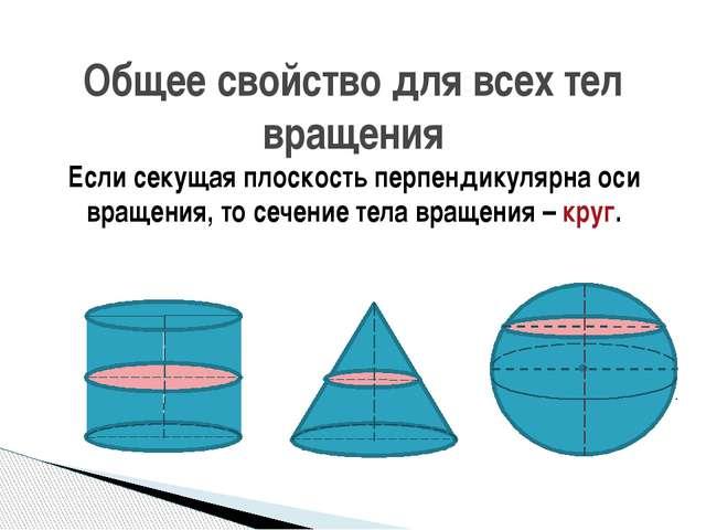 Если секущая плоскость перпендикулярна оси вращения, то сечение тела вращения...