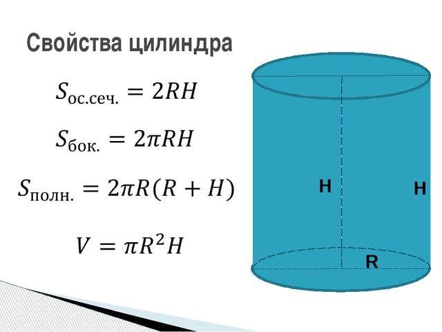 Свойства цилиндра R H H