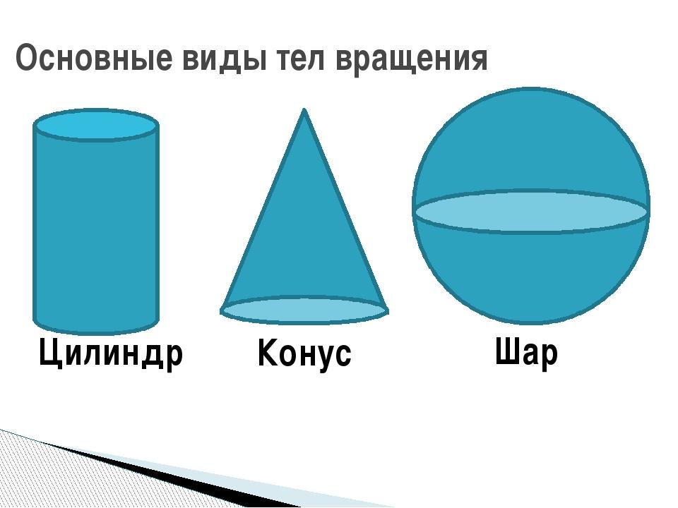 Основные виды тел вращения Цилиндр Конус Шар