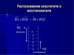 Распознавание окислителя и восстановителя +4 -2 +1 -2 0 SO2 + 2H2S → 3S + 2H2