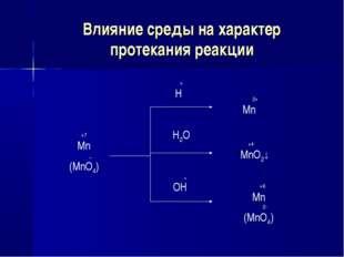 Влияние среды на характер протекания реакции +7 Mn _ (MnO4) + H H2O - OH 2+ M