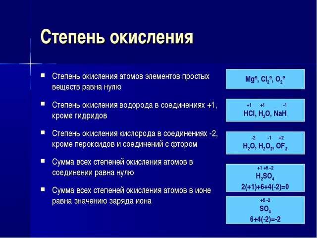 Степень окисления Степень окисления атомов элементов простых веществ равна ну...