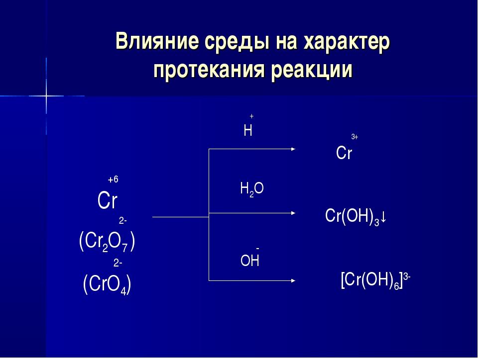 Влияние среды на характер протекания реакции +6 Cr 2- (Cr2O7 ) 2- (CrO4) + H...