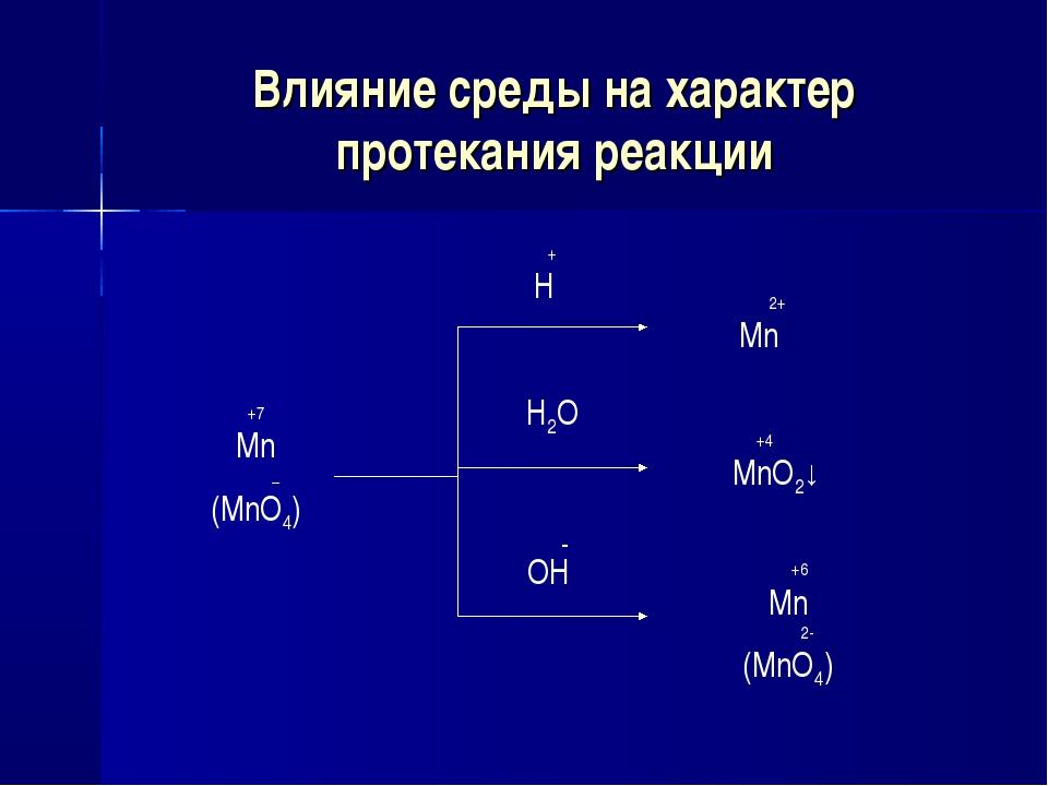 Влияние среды на характер протекания реакции +7 Mn _ (MnO4) + H H2O - OH 2+ M...