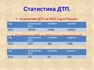 Статистика ДТП. Статистика ДТП за 2013 год в России. Статистика ДТП за 2013 г