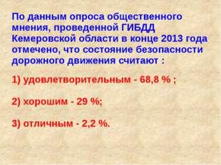 По данным опроса общественного мнения, проведенной ГИБДД Кемеровской области