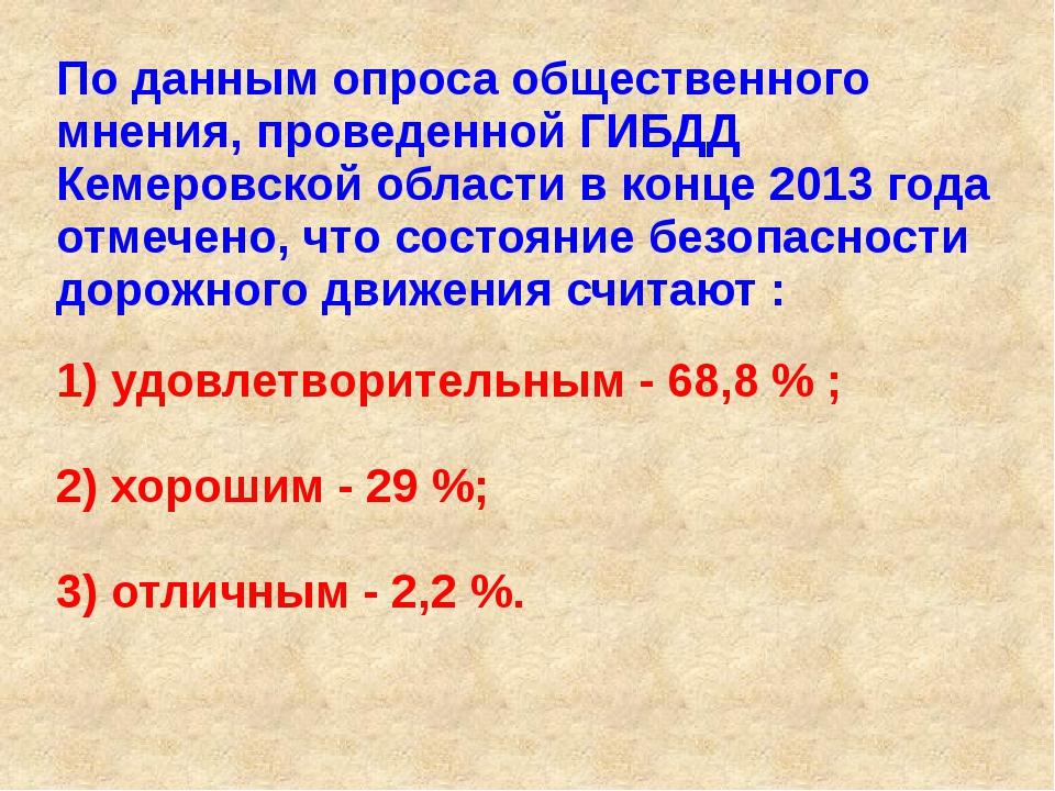 По данным опроса общественного мнения, проведенной ГИБДД Кемеровской области...