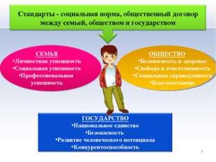 * СЕМЬЯ Личностная успешность Социальная успешность Профессиональная успешнос