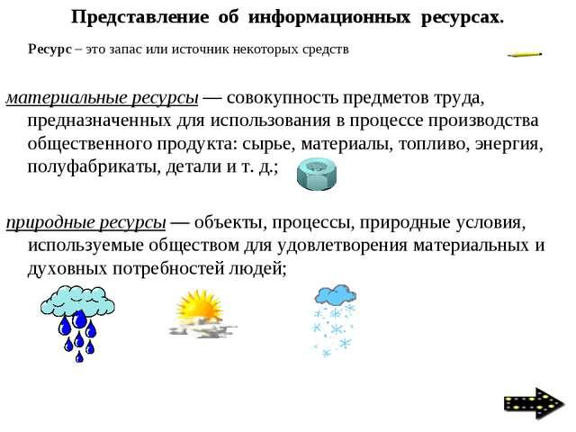 Представление об информационных ресурсах. материальные ресурсы — совокупность...