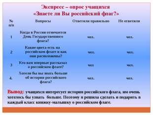 Экспресс – опрос учащихся «Знаете ли Вы российский флаг?» Вывод: учащихся инт