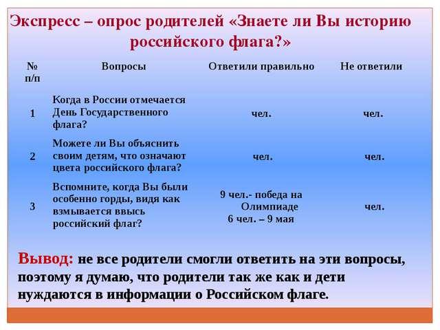 Экспресс – опрос родителей «Знаете ли Вы историю российского флага?» Вывод: н...