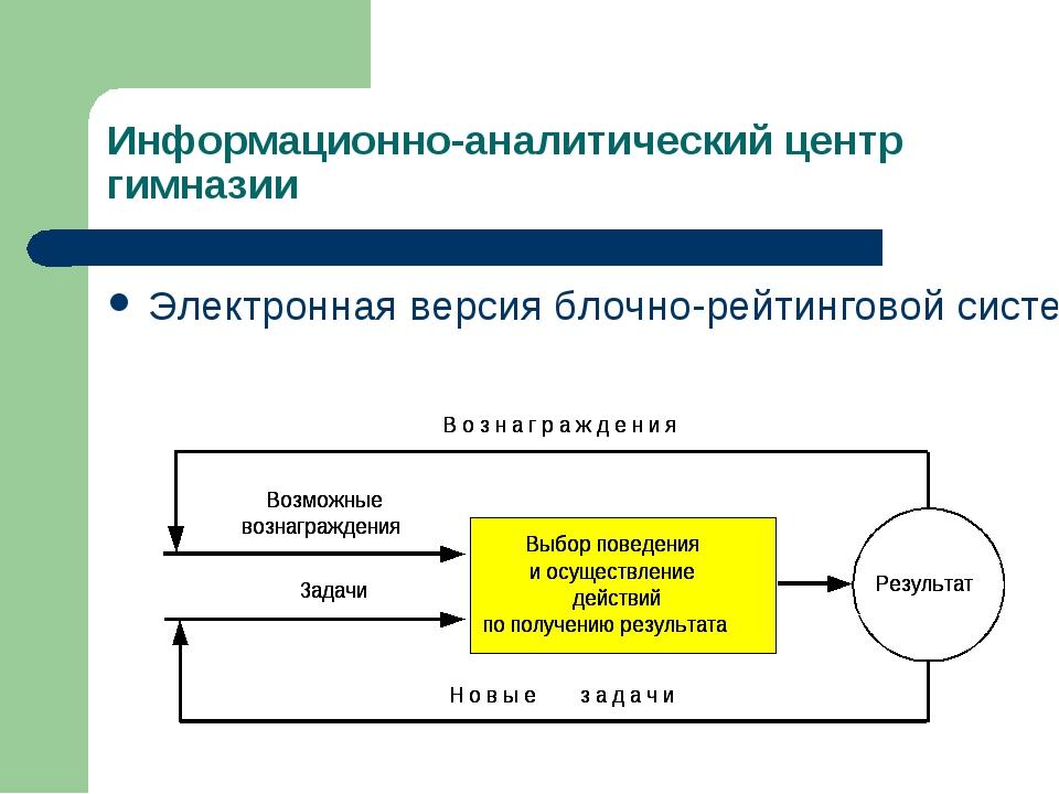Информационно-аналитический центр гимназии Электронная версия блочно-рейтинго...