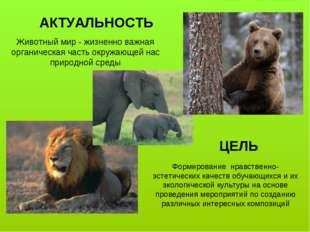 Животный мир - жизненно важная органическая часть окружающей нас природной ср